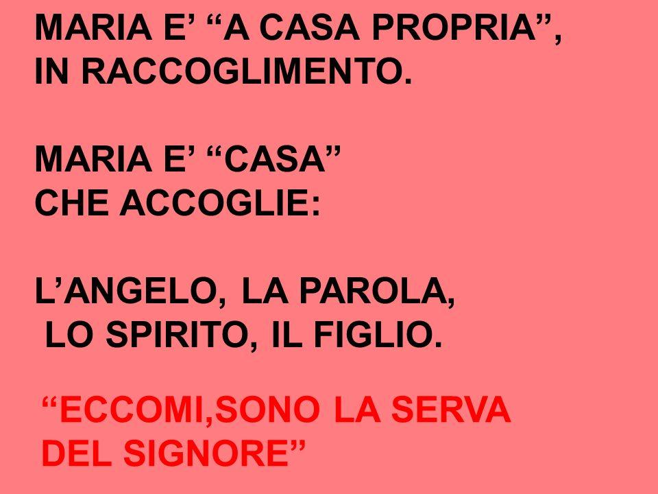 MARIA E A CASA PROPRIA, IN RACCOGLIMENTO. MARIA E CASA CHE ACCOGLIE: LANGELO, LA PAROLA, LO SPIRITO, IL FIGLIO. ECCOMI,SONO LA SERVA DEL SIGNORE