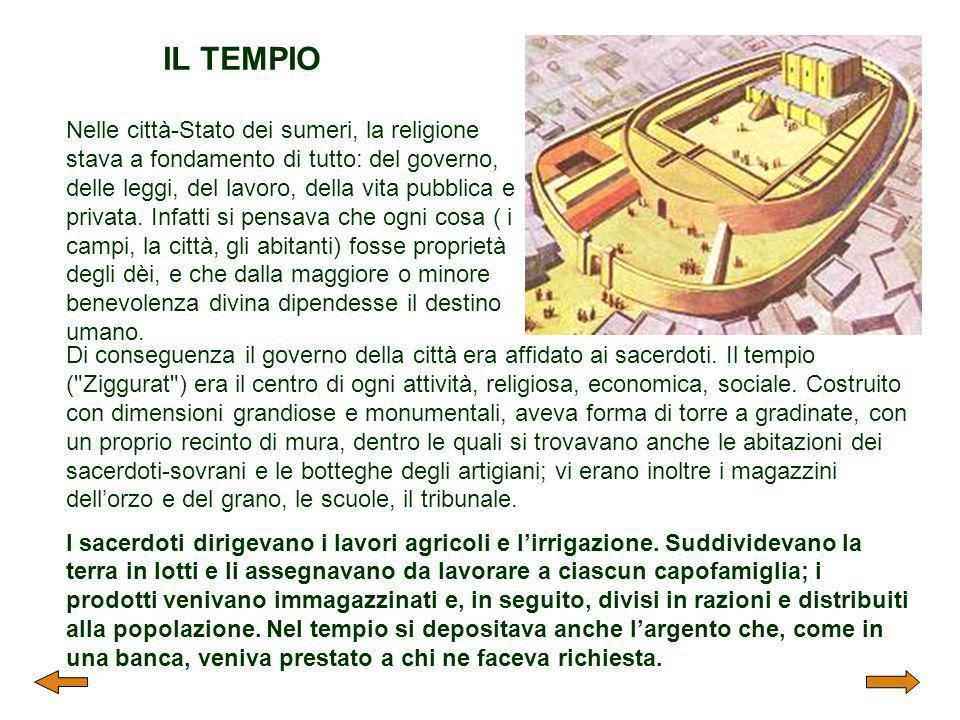 Nelle città-Stato dei sumeri, la religione stava a fondamento di tutto: del governo, delle leggi, del lavoro, della vita pubblica e privata. Infatti s