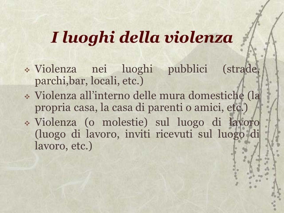 I luoghi della violenza Violenza nei luoghi pubblici (strade, parchi,bar, locali, etc.) Violenza allinterno delle mura domestiche (la propria casa, la