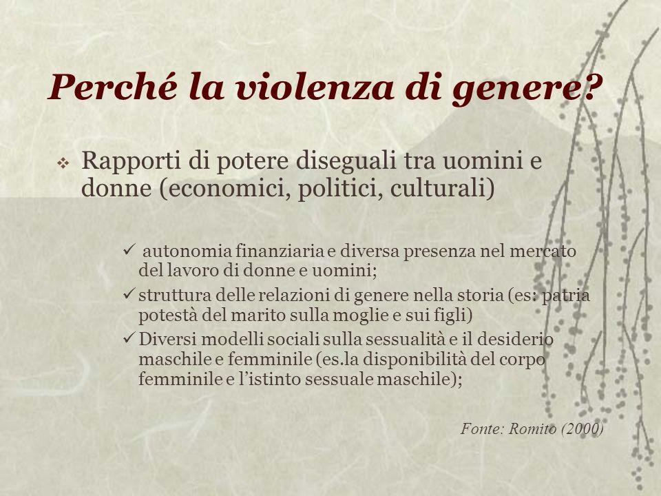 Perché la violenza di genere? Rapporti di potere diseguali tra uomini e donne (economici, politici, culturali) autonomia finanziaria e diversa presenz