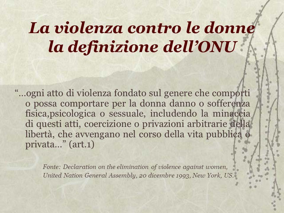 La violenza contro le donne la definizione dellONU …ogni atto di violenza fondato sul genere che comporti o possa comportare per la donna danno o soff