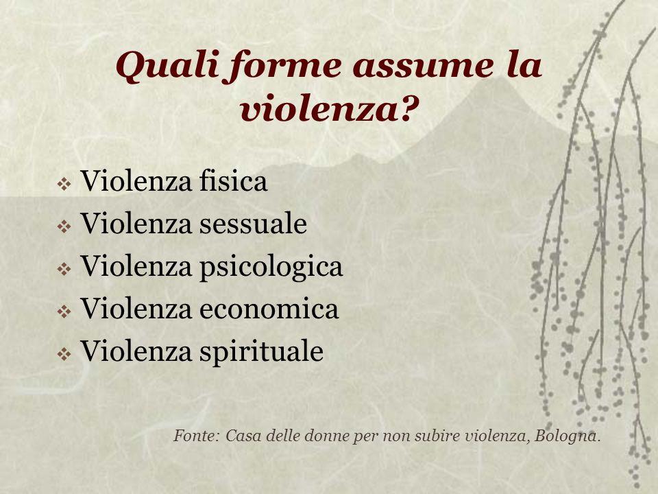 Quali forme assume la violenza? Violenza fisica Violenza sessuale Violenza psicologica Violenza economica Violenza spirituale Fonte: Casa delle donne