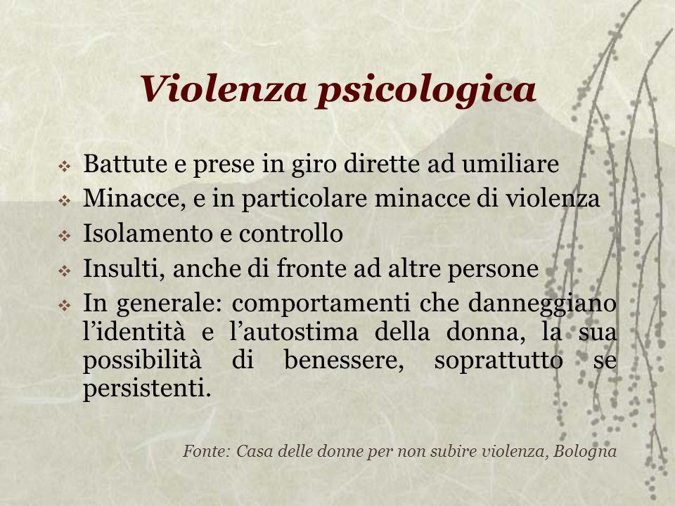 Violenza psicologica Battute e prese in giro dirette ad umiliare Minacce, e in particolare minacce di violenza Isolamento e controllo Insulti, anche d