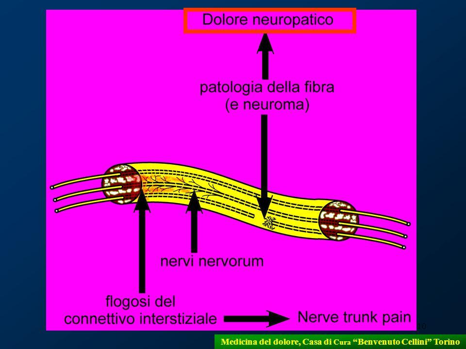 10 Medicina del dolore, Casa di Cura Benvenuto Cellini Torino