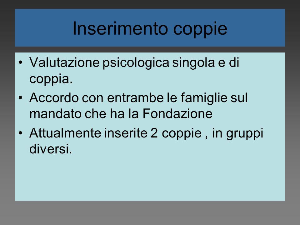 Inserimento coppie Valutazione psicologica singola e di coppia.
