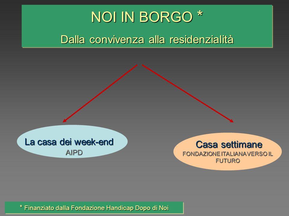 NOI IN BORGO * Dalla convivenza alla residenzialità NOI IN BORGO * Dalla convivenza alla residenzialità Casa settimane AIPD FONDAZIONE ITALIANA VERSO