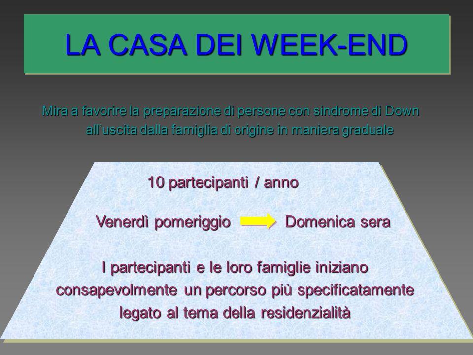 LA CASA DEI WEEK-END Mira a favorire la preparazione di persone con sindrome di Down alluscita dalla famiglia di origine in maniera graduale 10 partec