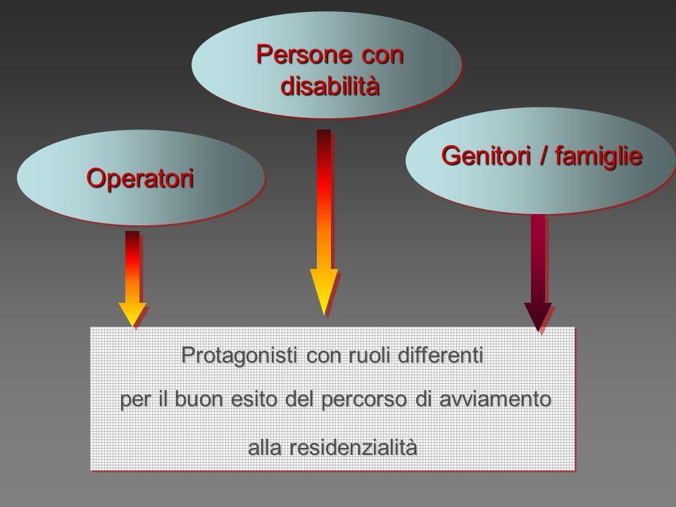 Protagonisti con ruoli differenti per il buon esito del percorso di avviamento alla residenzialità per il buon esito del percorso di avviamento alla r