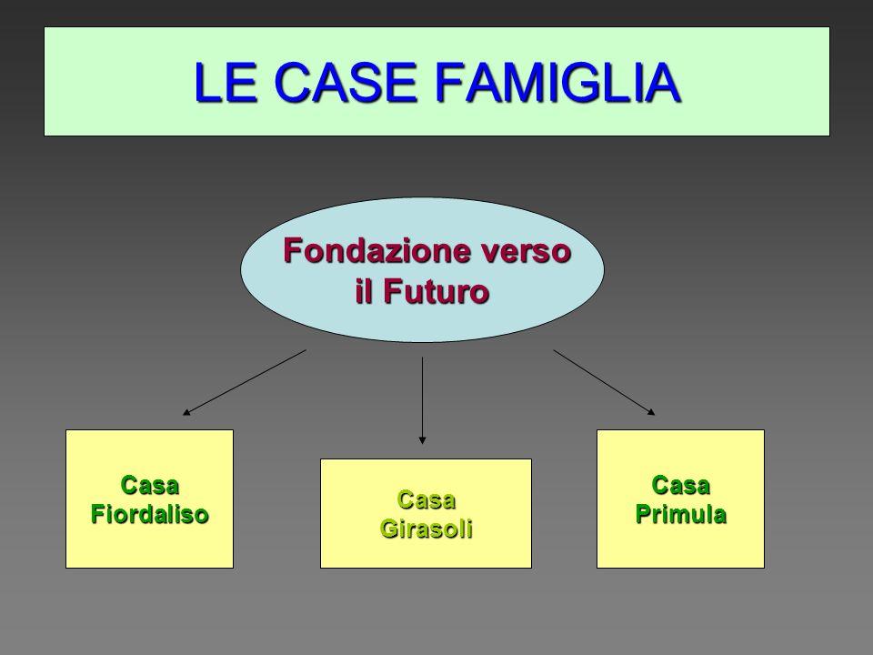 LE CASE FAMIGLIA Fondazione verso Fondazione verso il Futuro CasaFiordaliso CasaGirasoli CasaPrimula