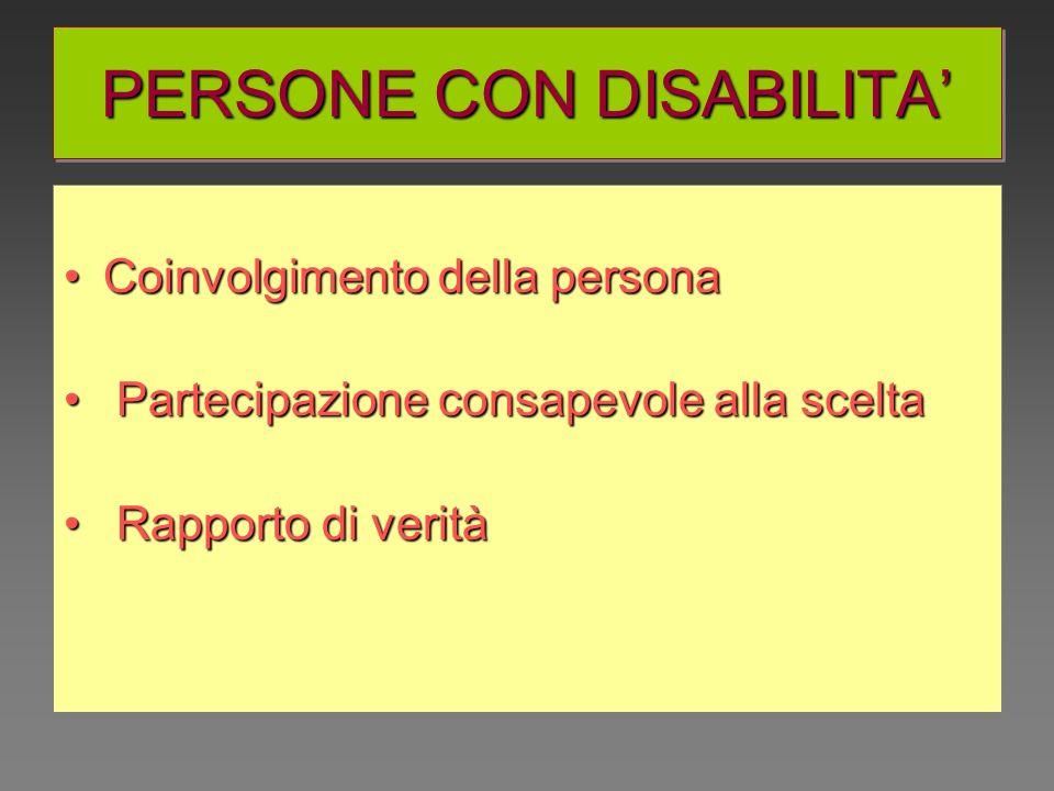 PERSONE CON DISABILITA Coinvolgimento della personaCoinvolgimento della persona Partecipazione consapevole alla scelta Partecipazione consapevole alla