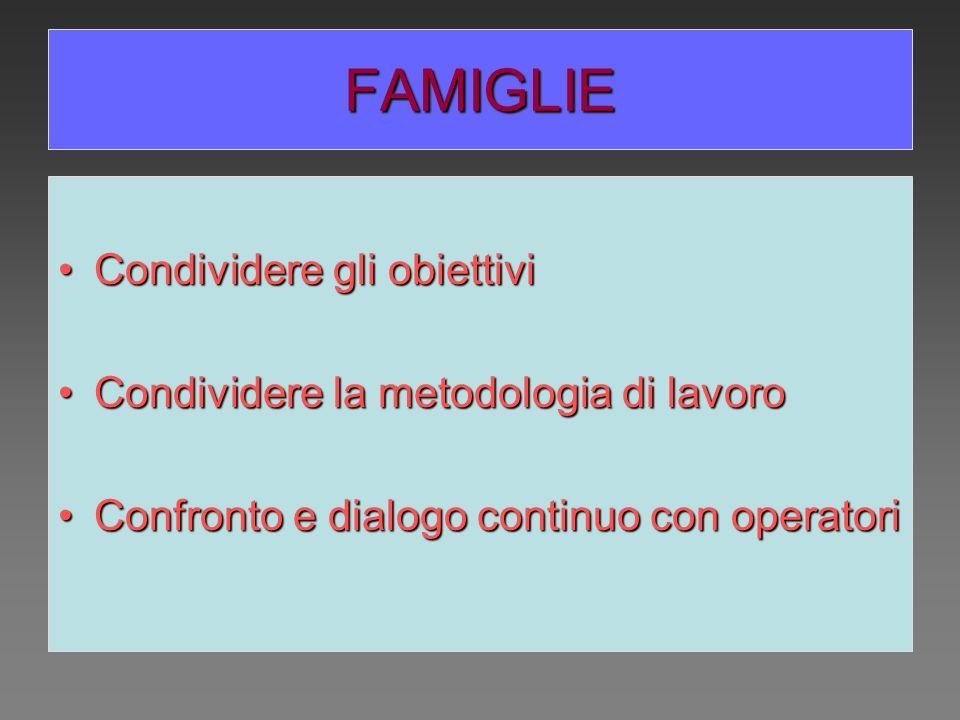 FAMIGLIE Condividere gli obiettiviCondividere gli obiettivi Condividere la metodologia di lavoroCondividere la metodologia di lavoro Confronto e dialo