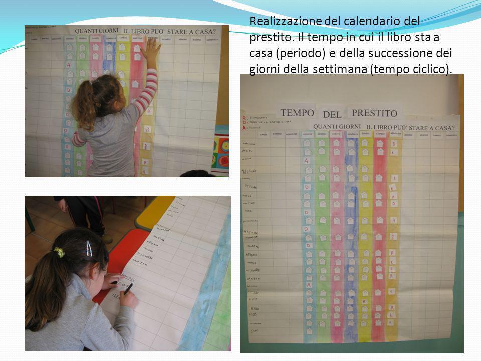 Realizzazione del calendario del prestito. Il tempo in cui il libro sta a casa (periodo) e della successione dei giorni della settimana (tempo ciclico