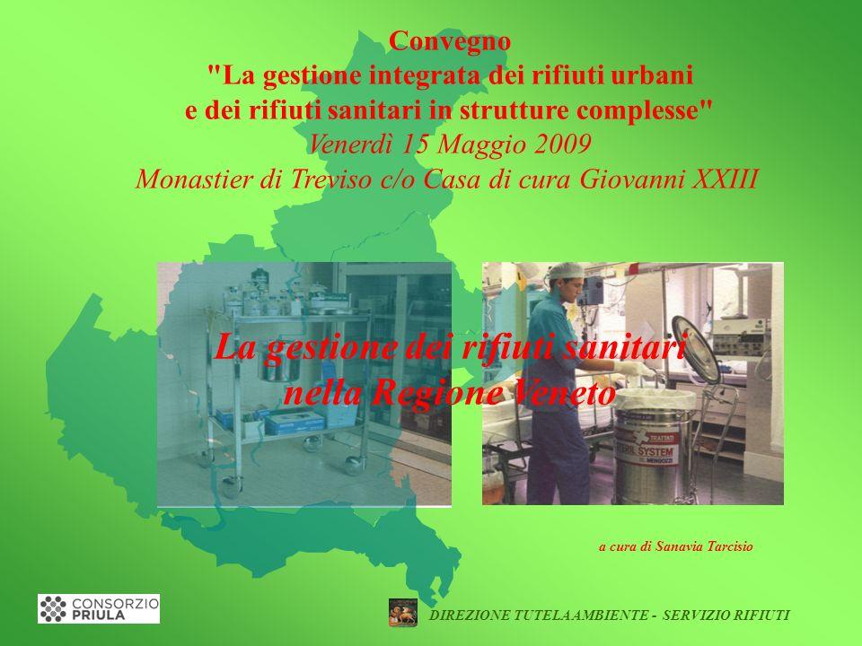 DIREZIONE TUTELA AMBIENTE - SERVIZIO RIFIUTI a cura di Sanavia Tarcisio Convegno