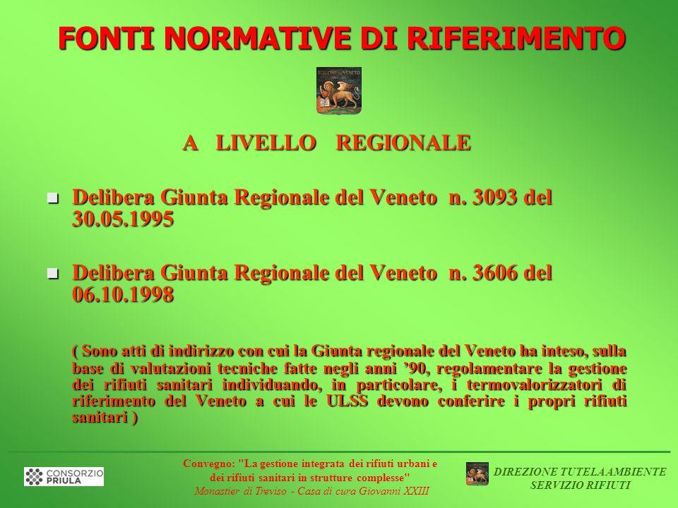 FONTI NORMATIVE DI RIFERIMENTO A LIVELLO REGIONALE A LIVELLO REGIONALE n Delibera Giunta Regionale del Veneto n. 3093 del 30.05.1995 n Delibera Giunta