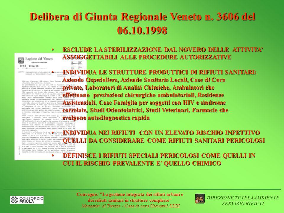 Delibera di Giunta Regionale Veneto n. 3606 del 06.10.1998 ESCLUDE LA STERILIZZAZIONE DAL NOVERO DELLE ATTIVITAESCLUDE LA STERILIZZAZIONE DAL NOVERO D