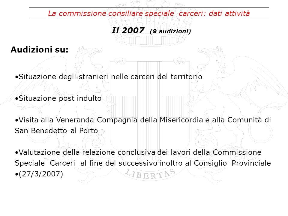 Il 2007 (9 audizioni) La commissione consiliare speciale carceri: dati attività Situazione degli stranieri nelle carceri del territorio Situazione pos