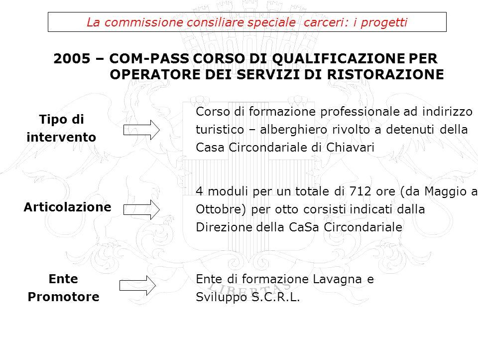 2005 – COM-PASS CORSO DI QUALIFICAZIONE PER OPERATORE DEI SERVIZI DI RISTORAZIONE La commissione consiliare speciale carceri: i progetti Tipo di inter