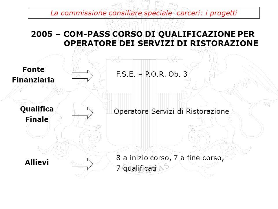 2005 – COM-PASS CORSO DI QUALIFICAZIONE PER OPERATORE DEI SERVIZI DI RISTORAZIONE La commissione consiliare speciale carceri: i progetti Fonte Finanzi