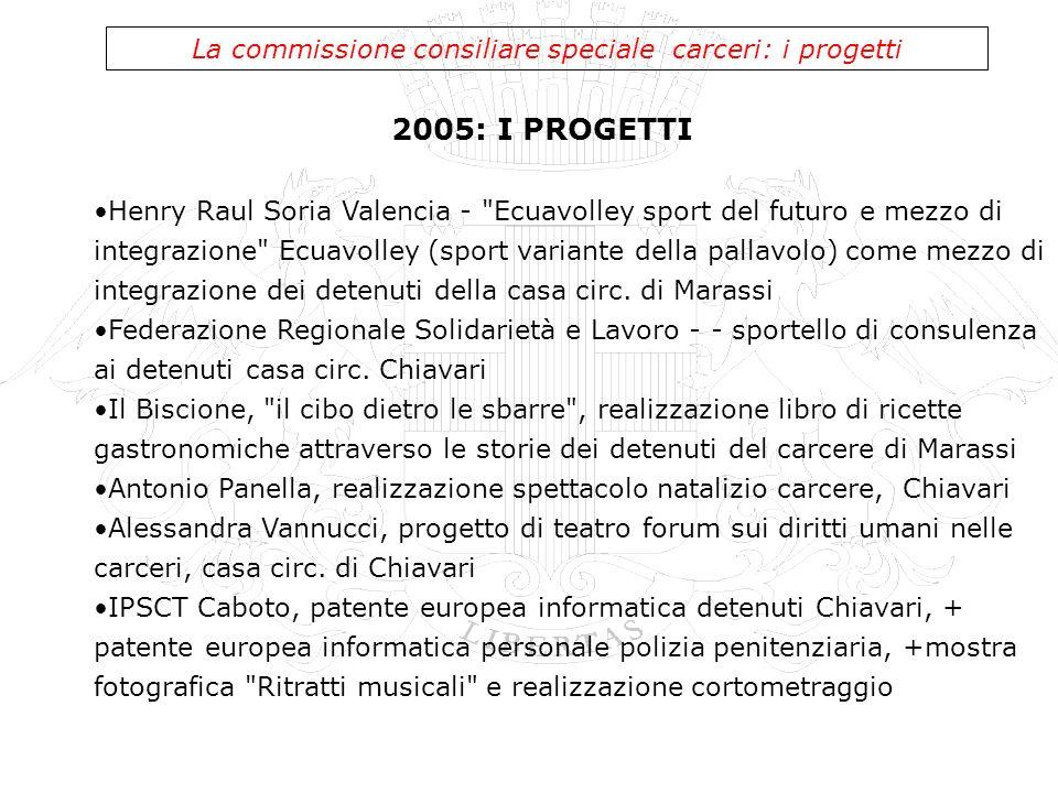 2005: I PROGETTI La commissione consiliare speciale carceri: i progetti Henry Raul Soria Valencia -