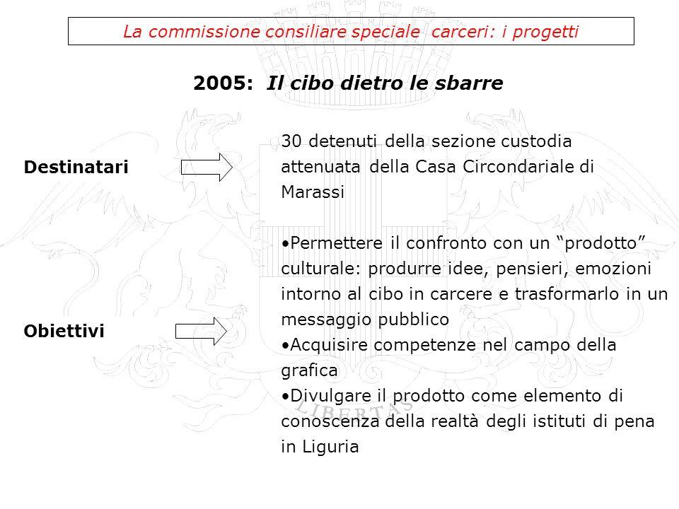 2005: Il cibo dietro le sbarre La commissione consiliare speciale carceri: i progetti 30 detenuti della sezione custodia attenuata della Casa Circonda