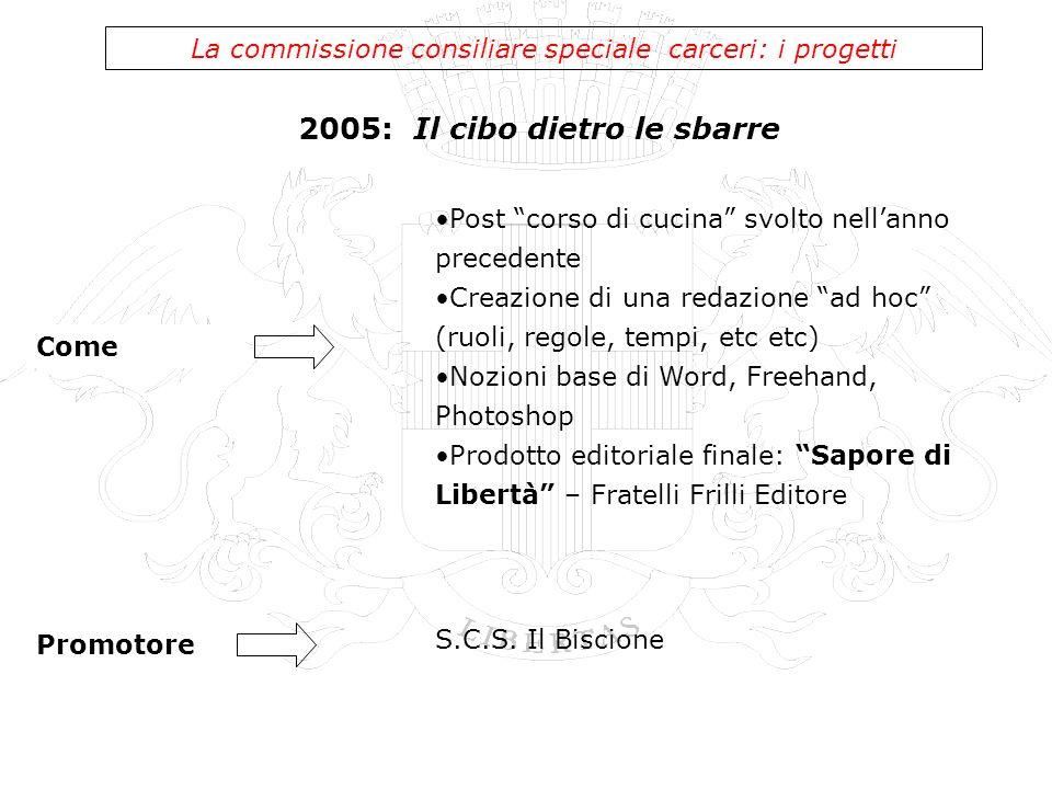 2005: Il cibo dietro le sbarre La commissione consiliare speciale carceri: i progetti Post corso di cucina svolto nellanno precedente Creazione di una
