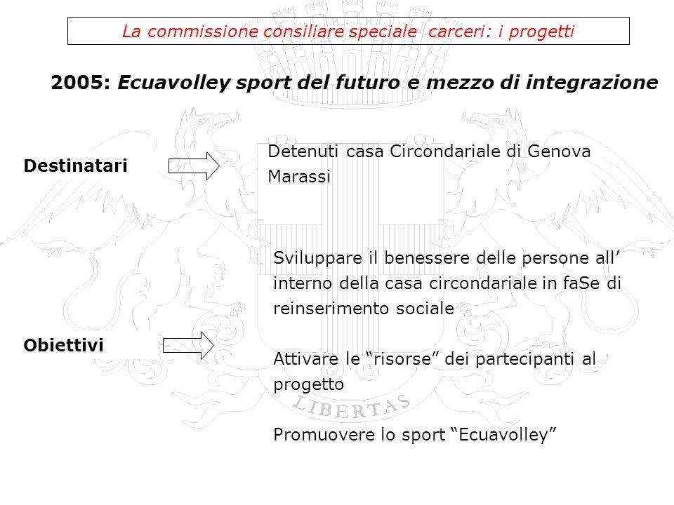2005: Ecuavolley sport del futuro e mezzo di integrazione La commissione consiliare speciale carceri: i progetti Detenuti casa Circondariale di Genova