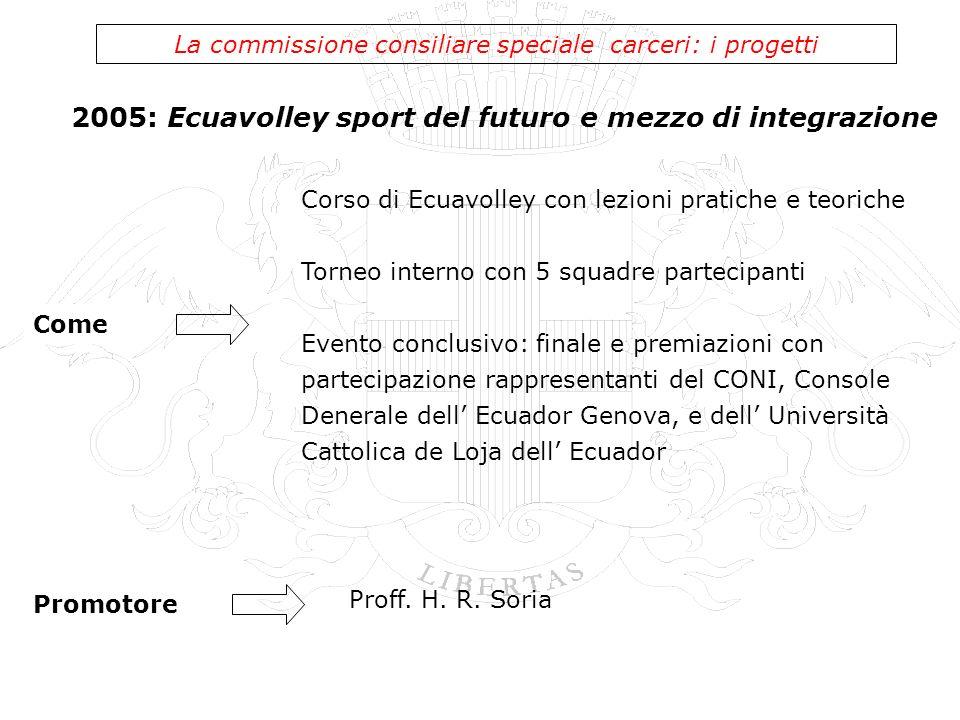 2005: Ecuavolley sport del futuro e mezzo di integrazione La commissione consiliare speciale carceri: i progetti Come Promotore Proff. H. R. Soria Cor