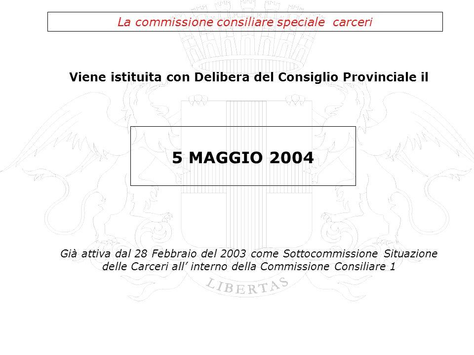 2006: Progetto Laboratorio teatrale (a cura di A.