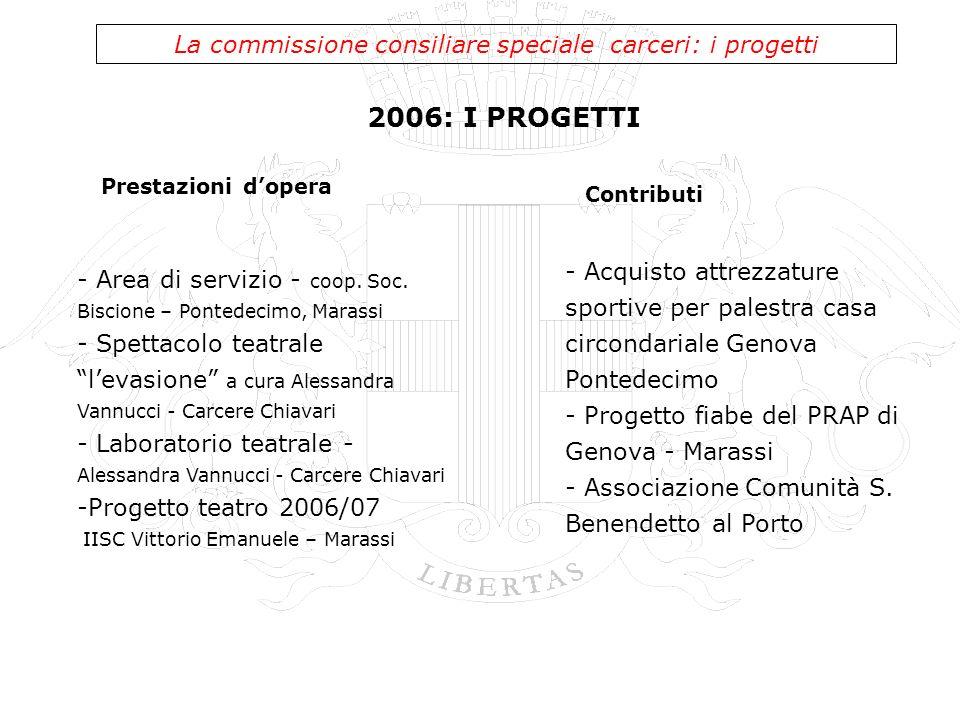 2006: I PROGETTI La commissione consiliare speciale carceri: i progetti - Acquisto attrezzature sportive per palestra casa circondariale Genova Ponted