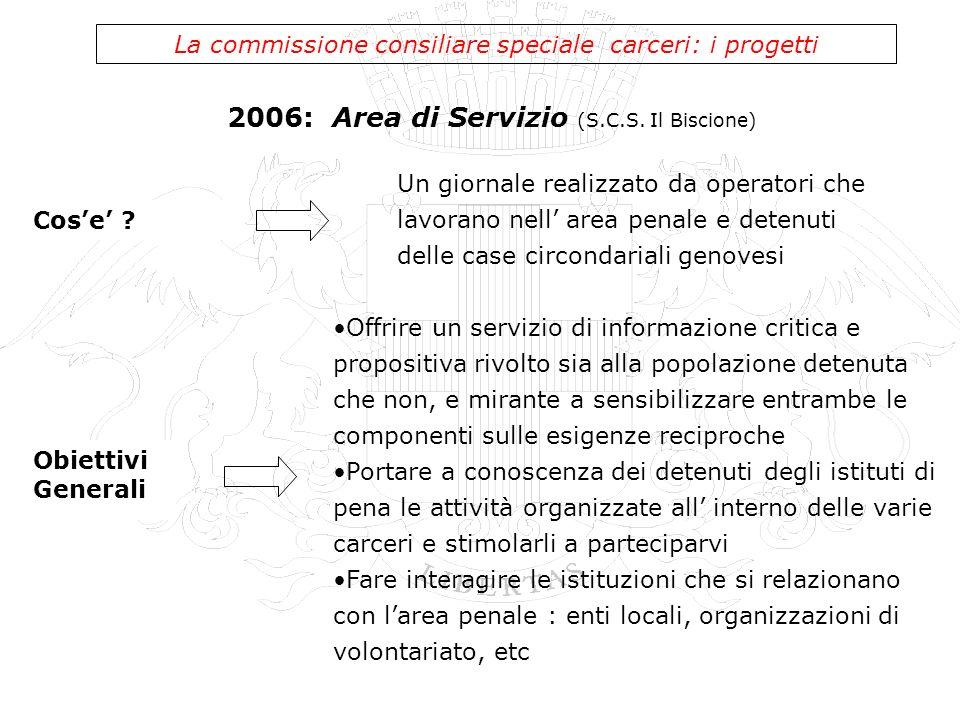 2006: Area di Servizio (S.C.S. Il Biscione) La commissione consiliare speciale carceri: i progetti Un giornale realizzato da operatori che lavorano ne