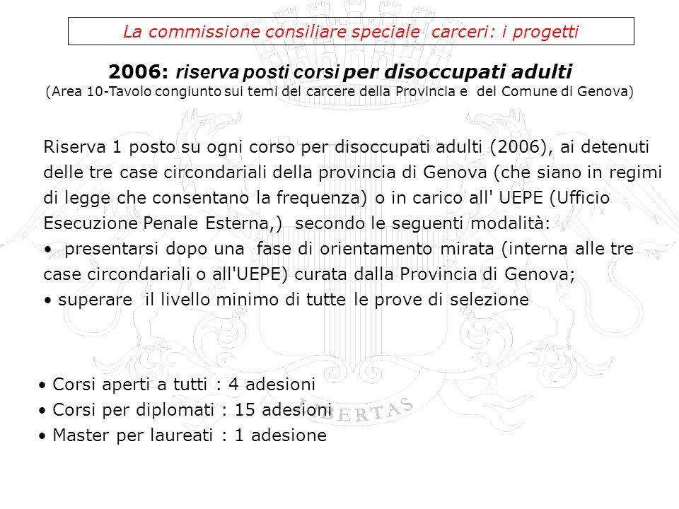 2006: riserva posti corsi per disoccupati adulti (Area 10-Tavolo congiunto sui temi del carcere della Provincia e del Comune di Genova) La commissione