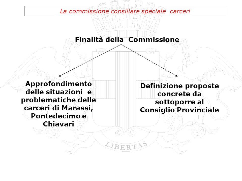 Finalità della Commissione La commissione consiliare speciale carceri Approfondimento delle situazioni e problematiche delle carceri di Marassi, Ponte