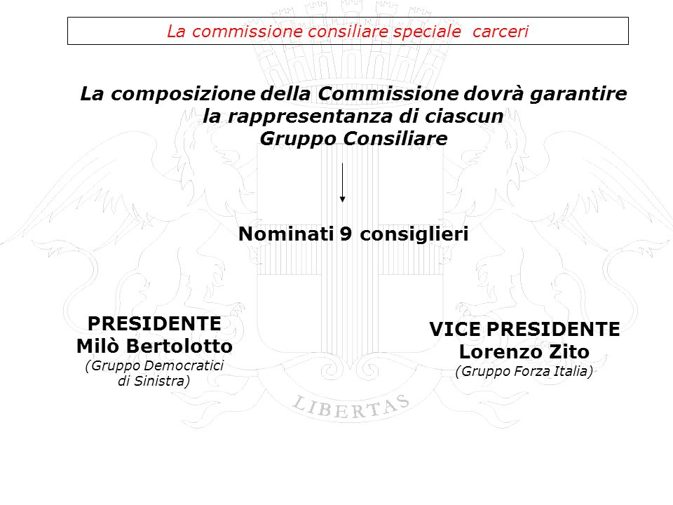 La composizione della Commissione dovrà garantire la rappresentanza di ciascun Gruppo Consiliare La commissione consiliare speciale carceri Nominati 9