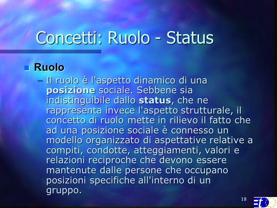 18 Concetti: Ruolo - Status Ruolo Ruolo –I l ruolo è l aspetto dinamico di una posizione sociale.
