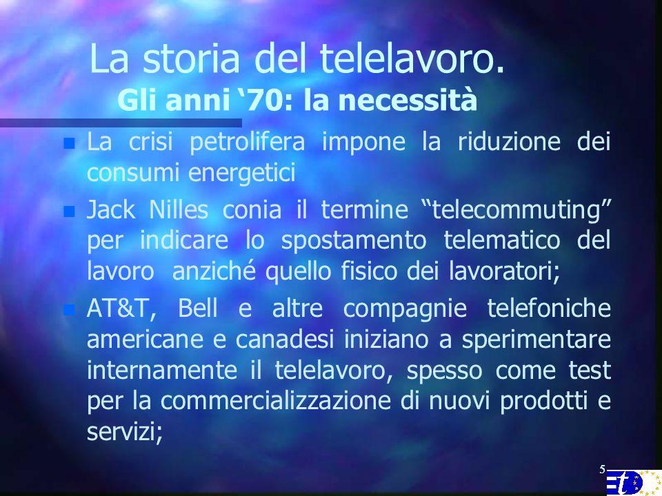 66 La storia del telelavoro.