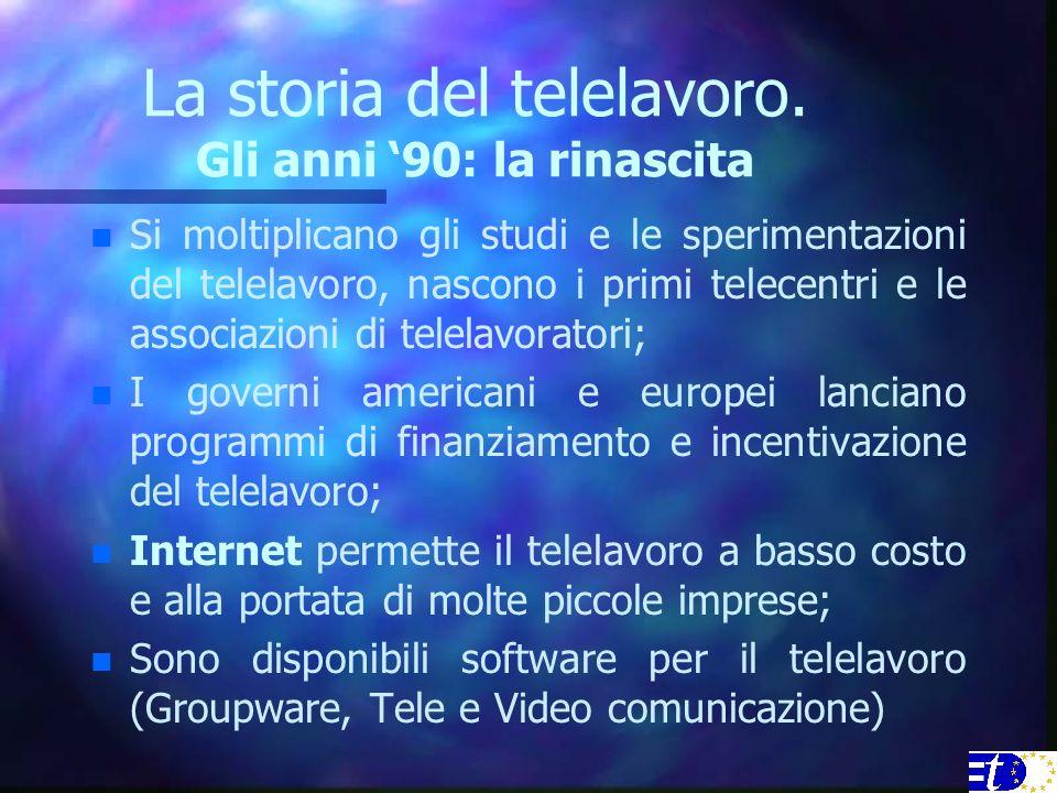 Oggi: il concetto si espande n n Telelavoro n n Telecommercio n n Telecooperazione Lavoro in rete