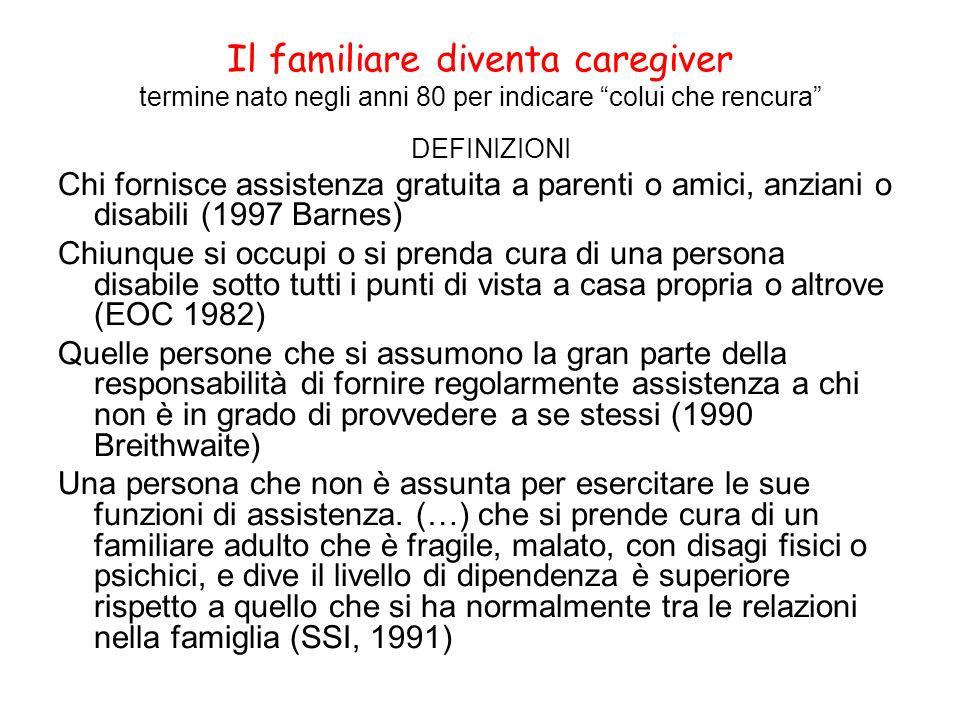Il familiare diventa caregiver termine nato negli anni 80 per indicare colui che rencura DEFINIZIONI Chi fornisce assistenza gratuita a parenti o amic