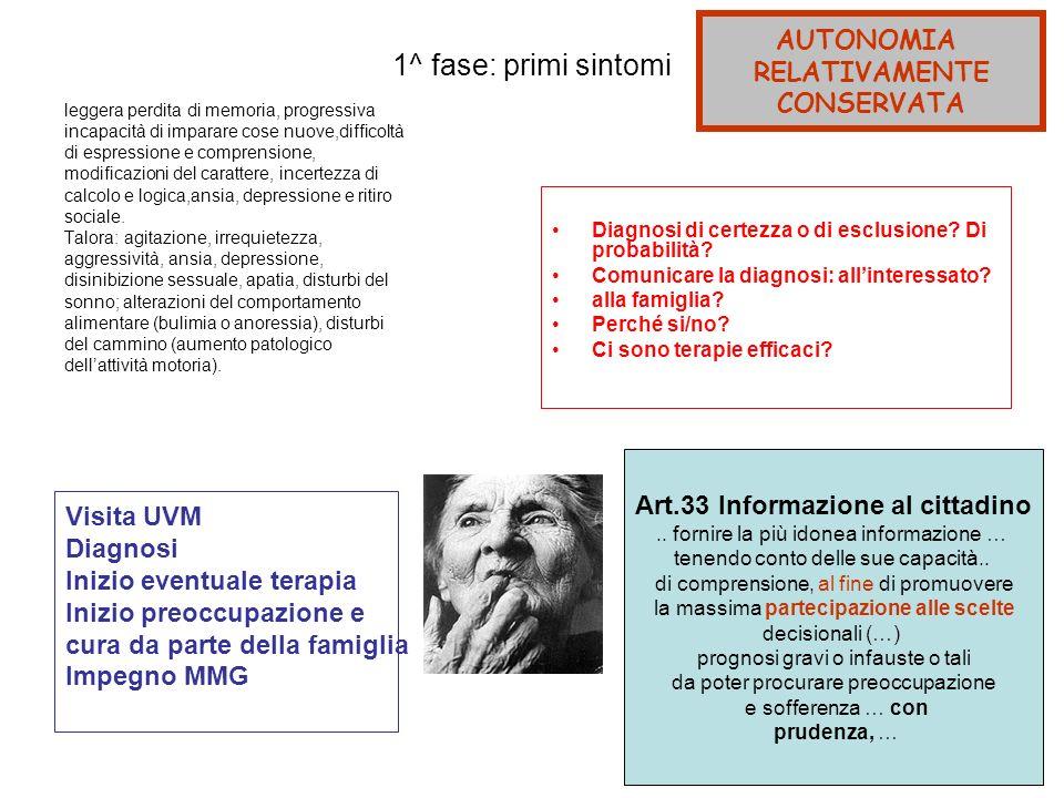 1^ fase: primi sintomi leggera perdita di memoria, progressiva incapacità di imparare cose nuove,difficoltà di espressione e comprensione, modificazio