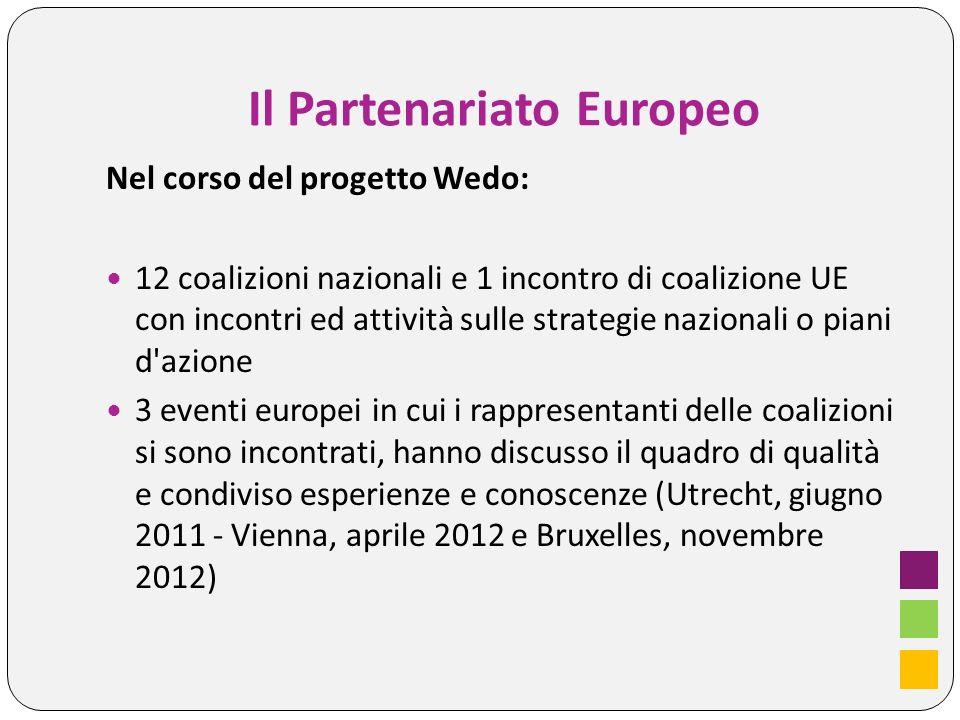 Nel corso del progetto Wedo: 12 coalizioni nazionali e 1 incontro di coalizione UE con incontri ed attività sulle strategie nazionali o piani d'azione