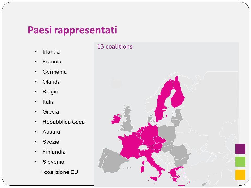 www.wedo-partnership.eu Grazie! This project is cofinanced by the European Union
