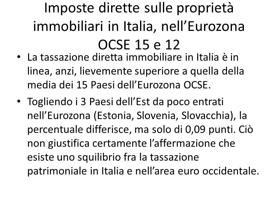 La tassazione diretta immobiliare in Italia è in linea, anzi, lievemente superiore a quella della media dei 15 Paesi dellEurozona OCSE. Togliendo i 3