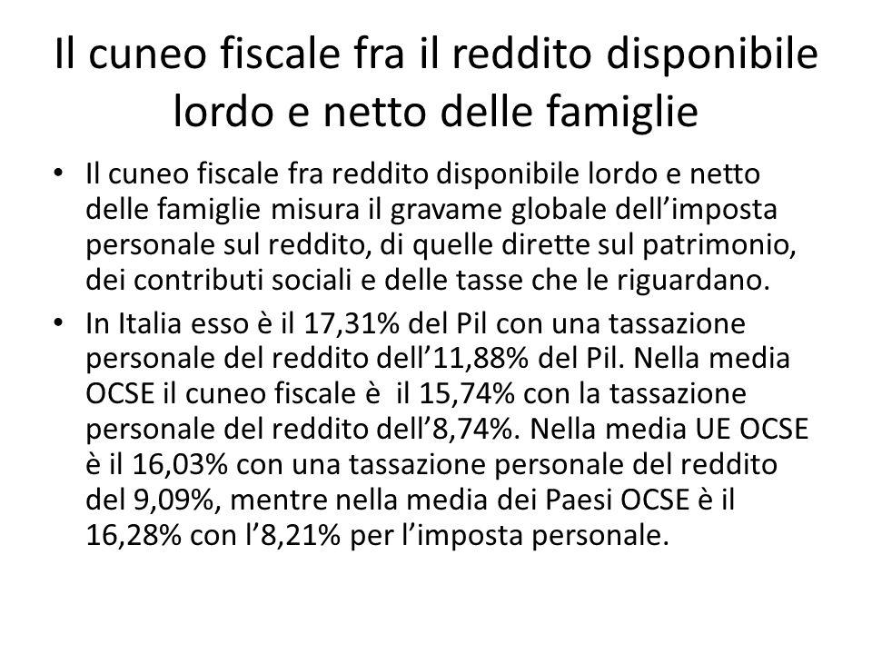 Il cuneo fiscale fra reddito disponibile lordo e netto delle famiglie misura il gravame globale dellimposta personale sul reddito, di quelle dirette s