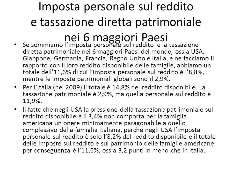 Imposta personale sul reddito e tassazione diretta patrimoniale nei 6 maggiori Paesi Se sommiamo limposta personale sul reddito e la tassazione dirett