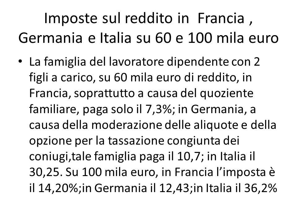 Imposte sul reddito in Francia, Germania e Italia su 60 e 100 mila euro La famiglia del lavoratore dipendente con 2 figli a carico, su 60 mila euro di