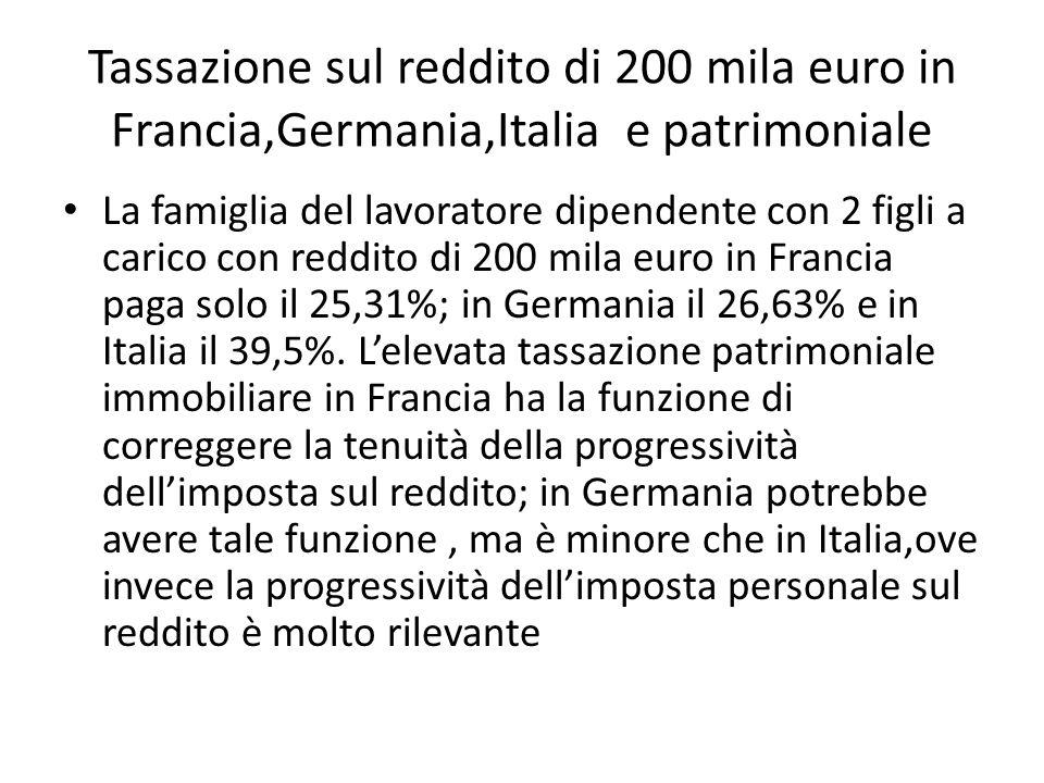 Tassazione sul reddito di 200 mila euro in Francia,Germania,Italia e patrimoniale La famiglia del lavoratore dipendente con 2 figli a carico con reddi
