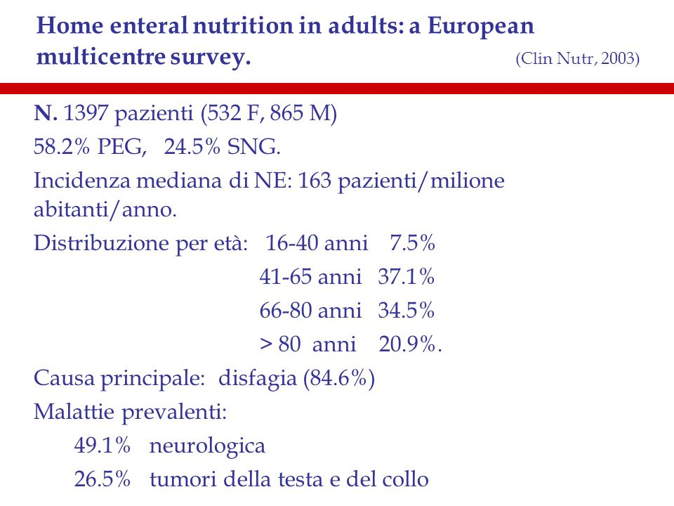 Home enteral nutrition in adults: a European multicentre survey. (Clin Nutr, 2003) N. 1397 pazienti (532 F, 865 M) 58.2% PEG, 24.5% SNG. Incidenza med