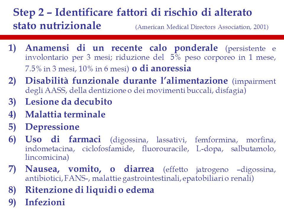 Step 3 – Trattamento di un alterato stato nutrizionale (American Medical Directors Association, 2001) 1)Trattamento antidepressivo 2)Rivalutazione della terapia farmacologica e dietetica 3)Riabilitazione motoria per gli AASS (lesercizio può stimolare lappetito) 4)Riabilitazione alla deglutizione (gli ACE-I stimolano il riflesso della tosse e di deglutizione) 5)Interventi ambientali (refettorio accogliente, ridurre il rumore e la confusione) 6)Individualizzare i piatti e i tempi del pasto 7)Supplementi dietetici o stimolanti dellappetito (magesterolo acetato)