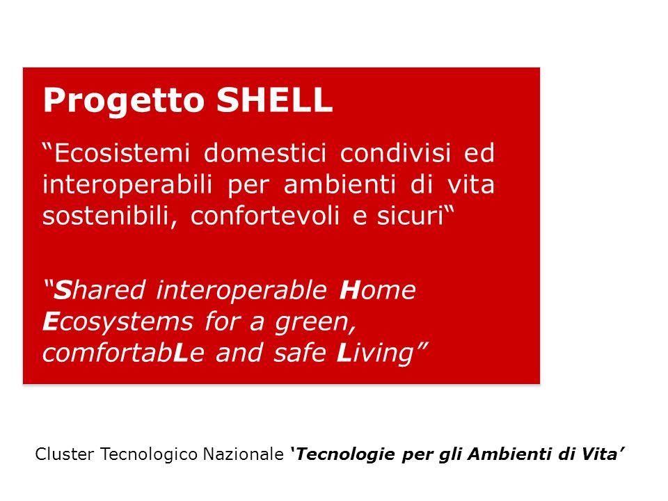 Progetto SHELL Ecosistemi domestici condivisi ed interoperabili per ambienti di vita sostenibili, confortevoli e sicuri Shared interoperable Home Ecos