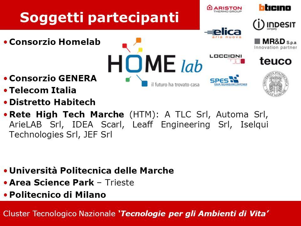 Soggetti partecipanti Consorzio Homelab Consorzio GENERA Telecom Italia Distretto Habitech Rete High Tech Marche (HTM): A TLC Srl, Automa Srl, ArieLAB