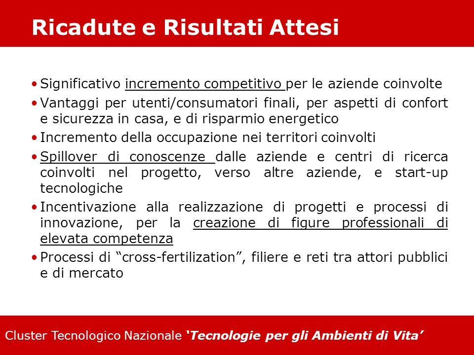 Cluster Tecnologico Nazionale Tecnologie per gli Ambienti di Vita Ricadute e Risultati Attesi Significativo incremento competitivo per le aziende coin